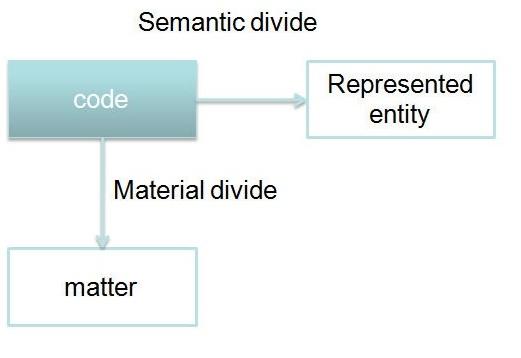semanticdivide.jpg