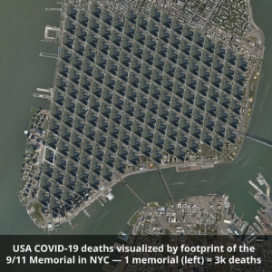 USA Covid Deaths visualized by footprint of 9/11 memorial.
